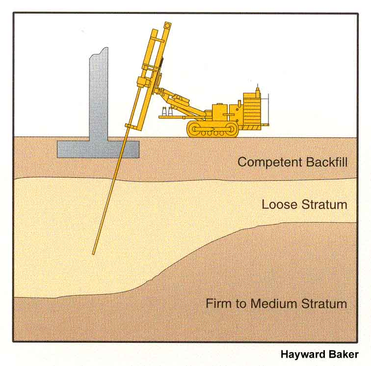 Compaction grouting general geotechnical photo album