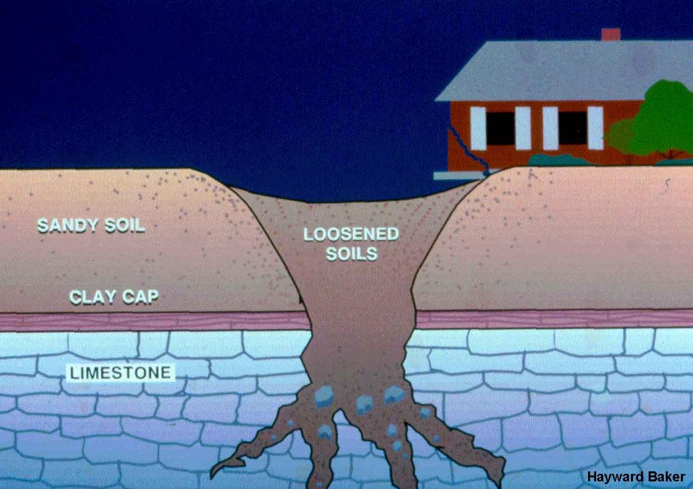 karst sinkholes  u2013 geotechnical photo album